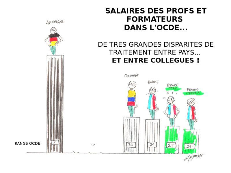 OCDE.2019